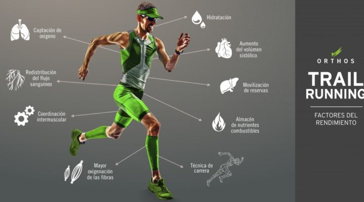 Trail Running: factores de rendimiento