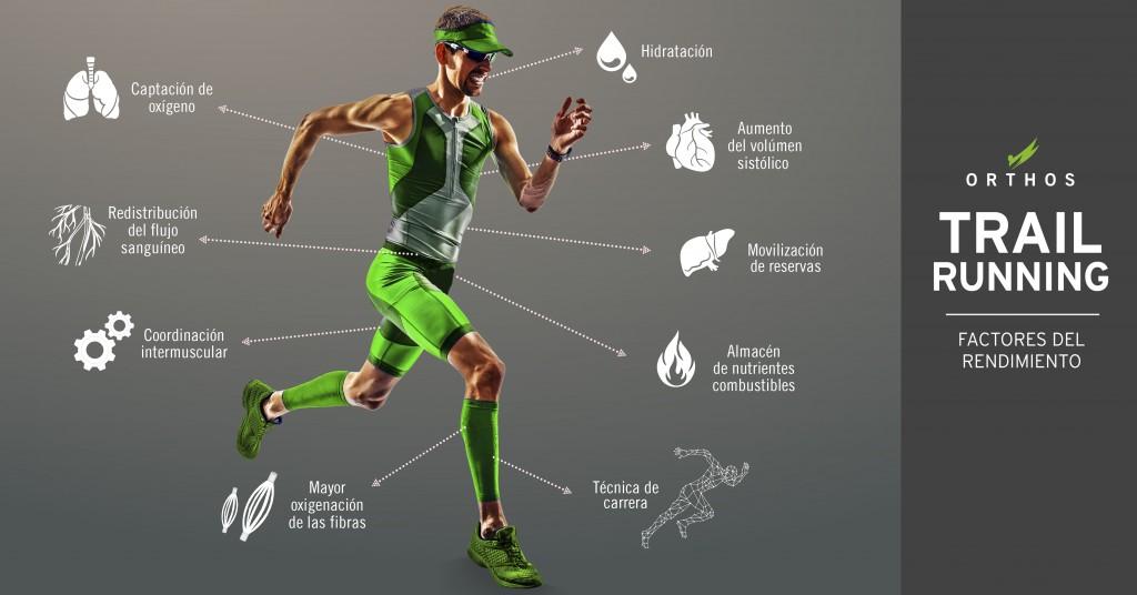 Enseñanza Orthos. Escuela de formación deportiva. Trail Running