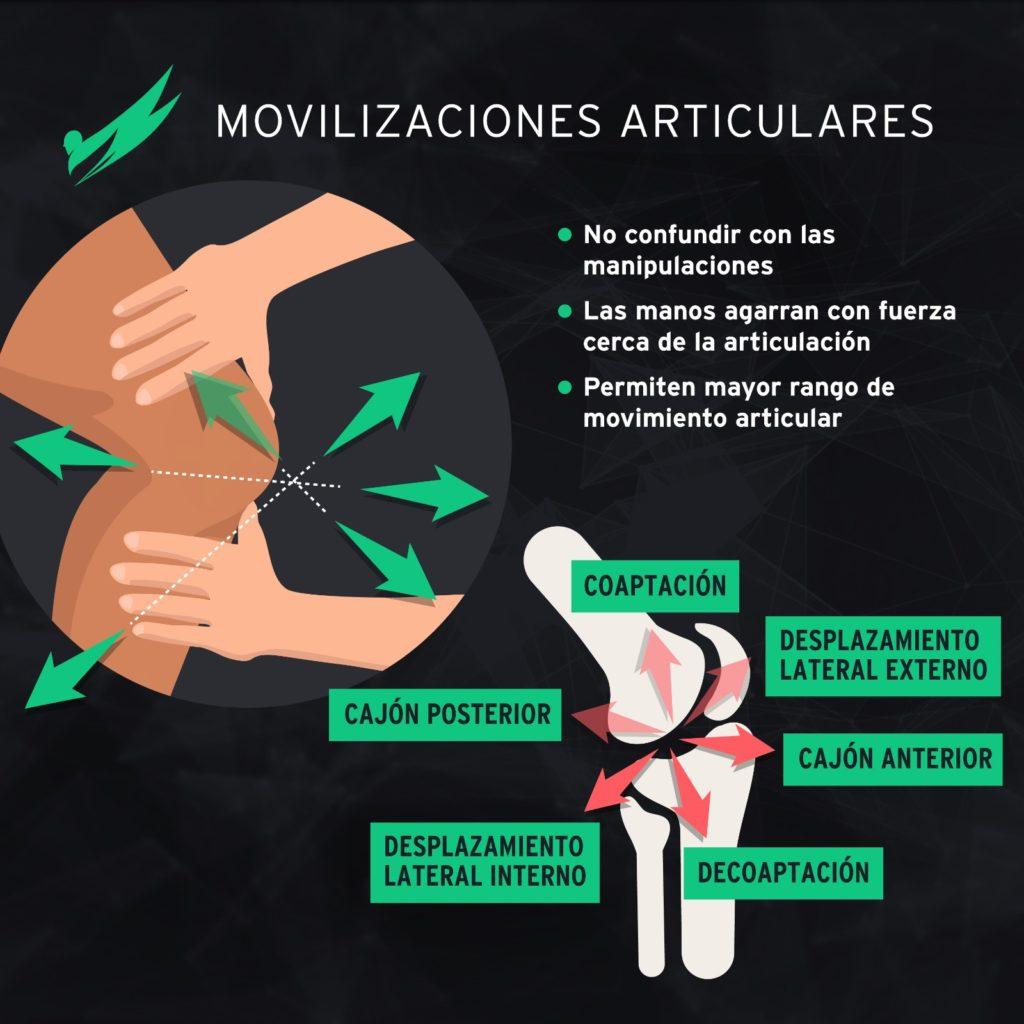 Movilización-articular-masaje-deportivo